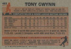 1983 Topps Tony Gwynn baseball card reverse side