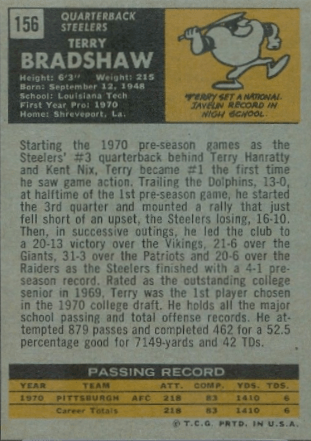 1971 Topps Terry Bradshaww rookie football card reverse side with statistics and biography