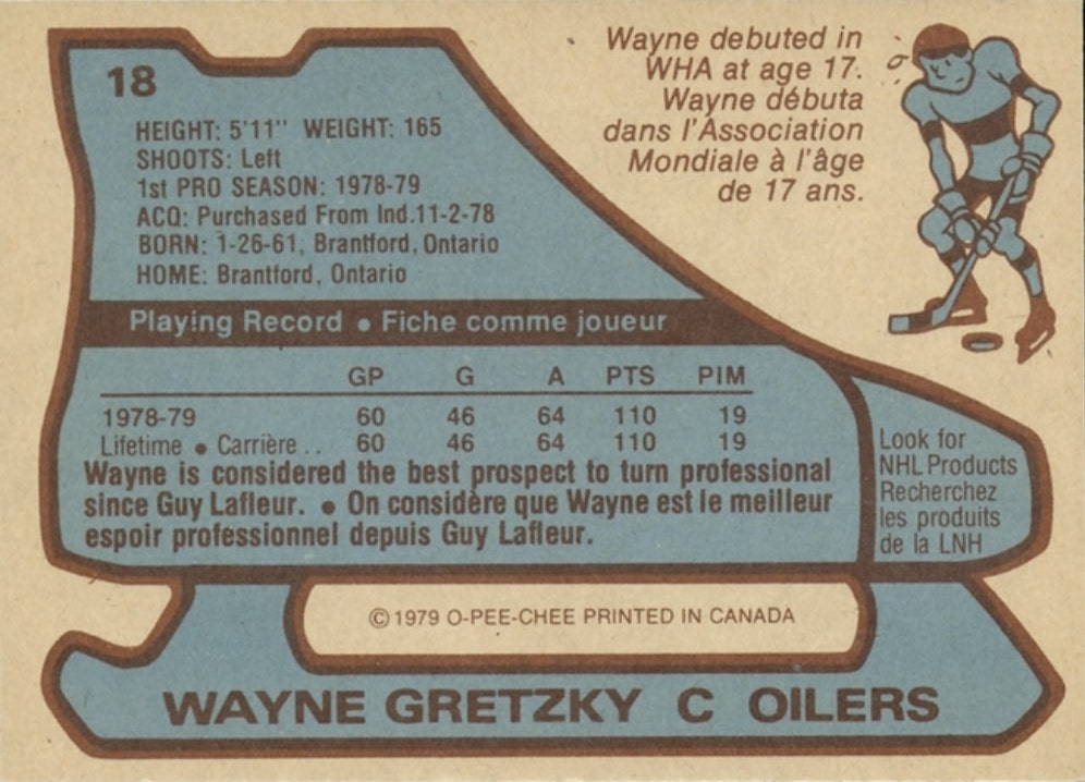 1979 O-Pee-Chee #18 Wayne Gretzky Hockey Card Reverse Side With Statistics and Biography