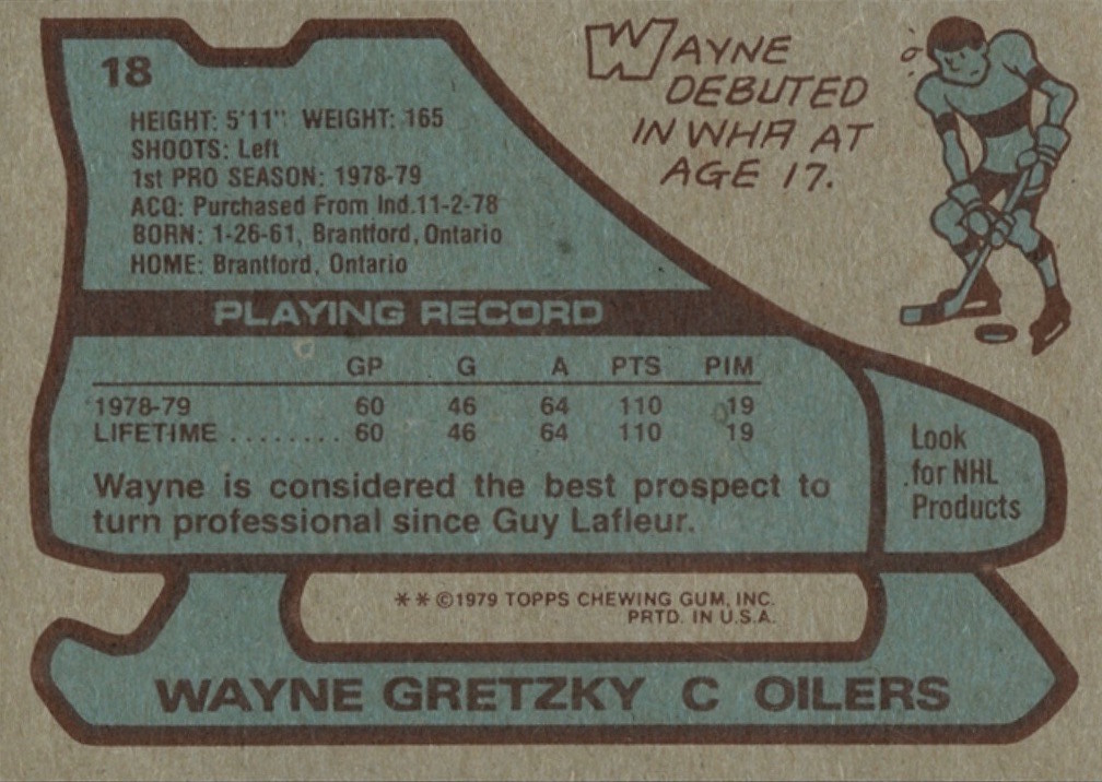 1979 Topps #18 Wayne Gretzky Hockey Card Reverse Side With Statistics and Biography