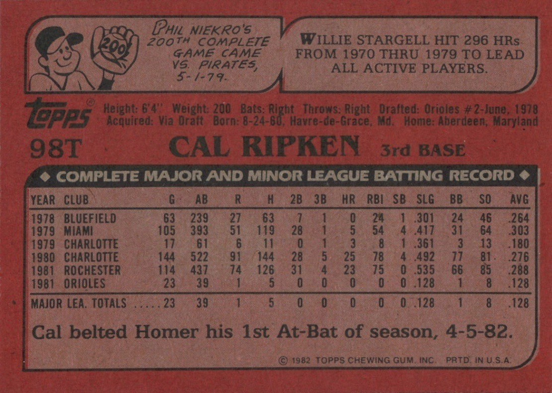 Cal Ripken Jr Rookie Cards The Ultimate Collectors Guide Old