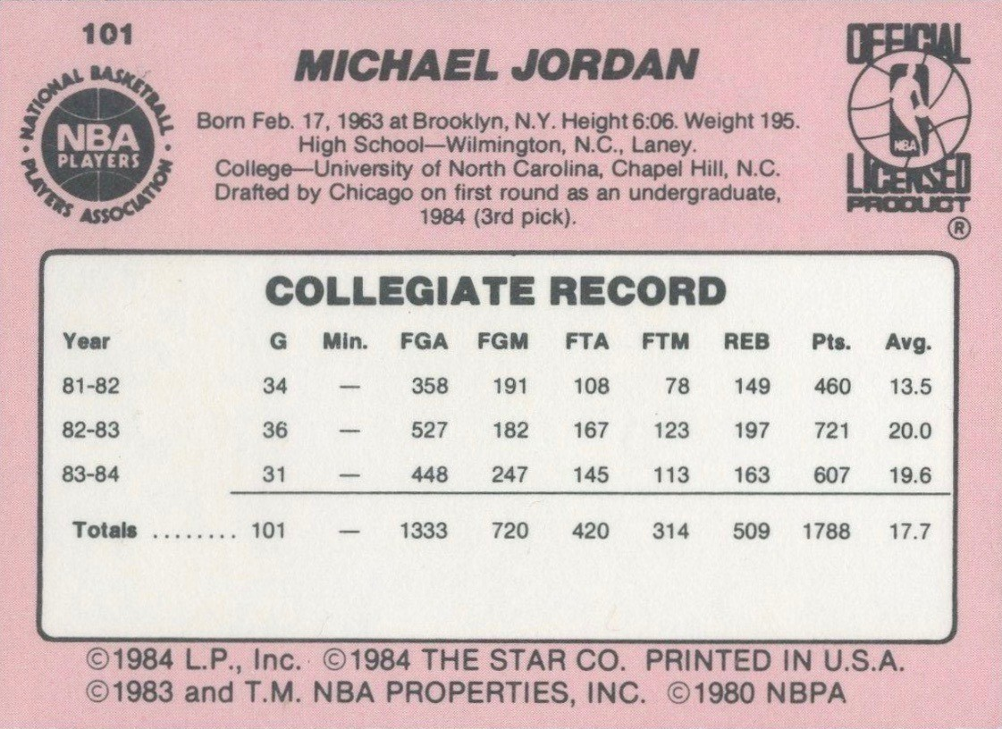 1984 Star #101 Michael Jordan Rookie Card Reverse Side With Statistics and Personal Information