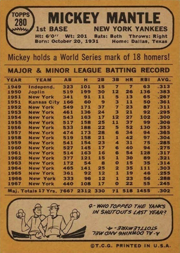 1968 Topps #280 Mickey Mantle Baseball Card Reverse Side With Statistics And Personal Information