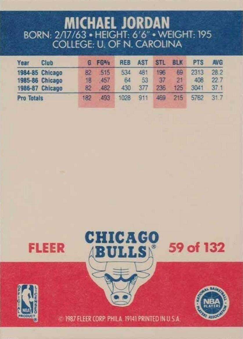 1987 Fleer #59 Michael Jordan Basketball Card Reverse Side With Statistics and Personal Information