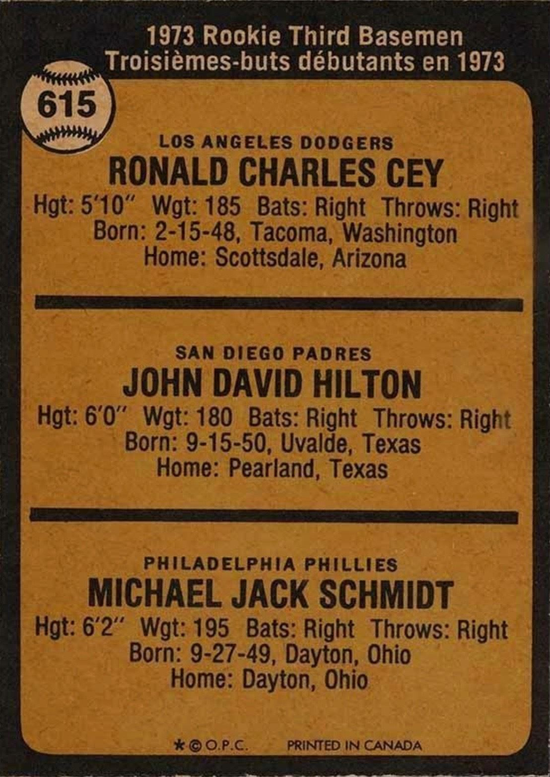 1973 O-Pee-Chee #615 Mike Schmidt Rookie Card Reverse Side With Personal Information