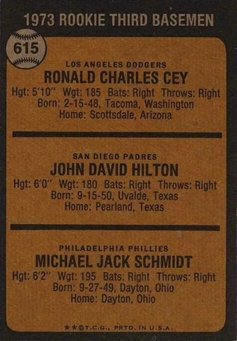 1973 Topps #615 Mike Schmidt Rookie Card Reverse Side With Biography