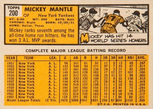 1963 Topps #200 Mickey Mantle Baseball Card Reverse Side With Statistics and Biography