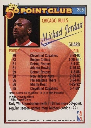1992 Topps #204 Michael Jordan 50 Point Club Basketball Card Reverse Side With List of Career 50 Point Games