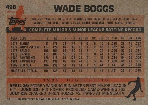 1983 Topps #498 Wade Boggs Rookie Card Reverse Side With Stats and Biography