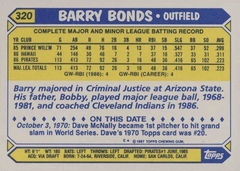 1987 Topps Tiffany #320 Barry Bonds Rookie Card Reverse Side With Stats and Biography