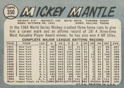1965 Topps #350 Mickey Mantle Baseball Card Reverse Side With Statistics and Biography